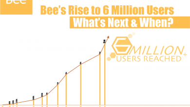 تطبيق bee network للكمبيوتر